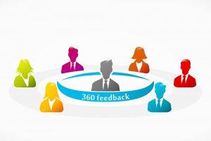 360 feed back
